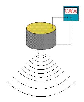 ultrasound piezoelectric crystal